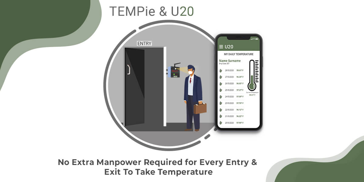No Extra Manpower Required For Every Entry & Exit to Take Temperature